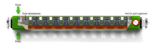 Купейный вагон. Схема с номерами мест, расположение, фото внутри, что значит 2у,2к,2э,2л, 2т, без укв РЖД, где розетки