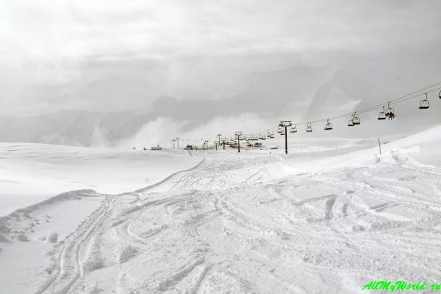 Грузия. Горнолыжный курорт Гудаури. Отели, цены 2020, описание, погода, отзывы