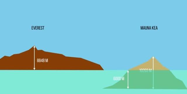 Самые высокие горы на земле. Рейтинг Топ-10, где расположены в Антарктиде, Африке, Азии, Европе, Америке