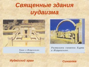 Священные сооружения буддизма и духовные наставники. Презентация, фото, доклад, где находятся, история